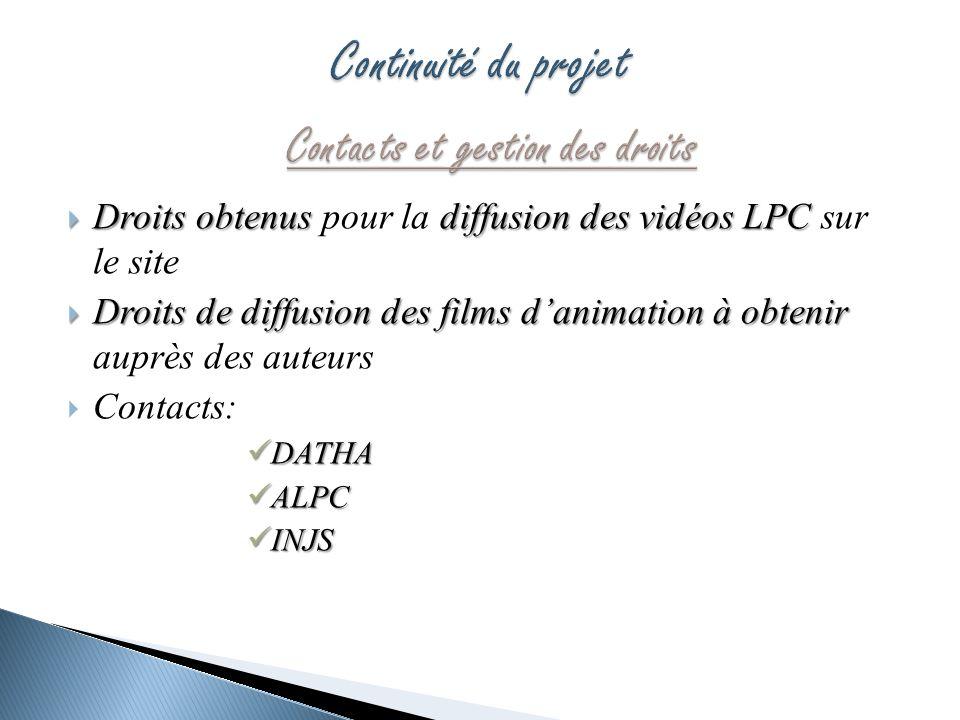 Droits obtenus diffusion des vidéos LPC Droits obtenus pour la diffusion des vidéos LPC sur le site Droits de diffusion des films danimation à obtenir