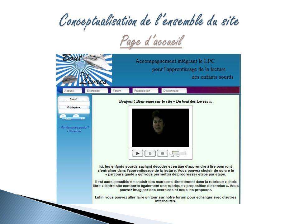 Pour le contenu du site internet : Dreamweaver Dreamweaver MySql MySql Bbphp Bbphp Photoshop Pour le logo : Photoshop Vegas Pro 9 Pour le montage vidéo : Vegas Pro 9