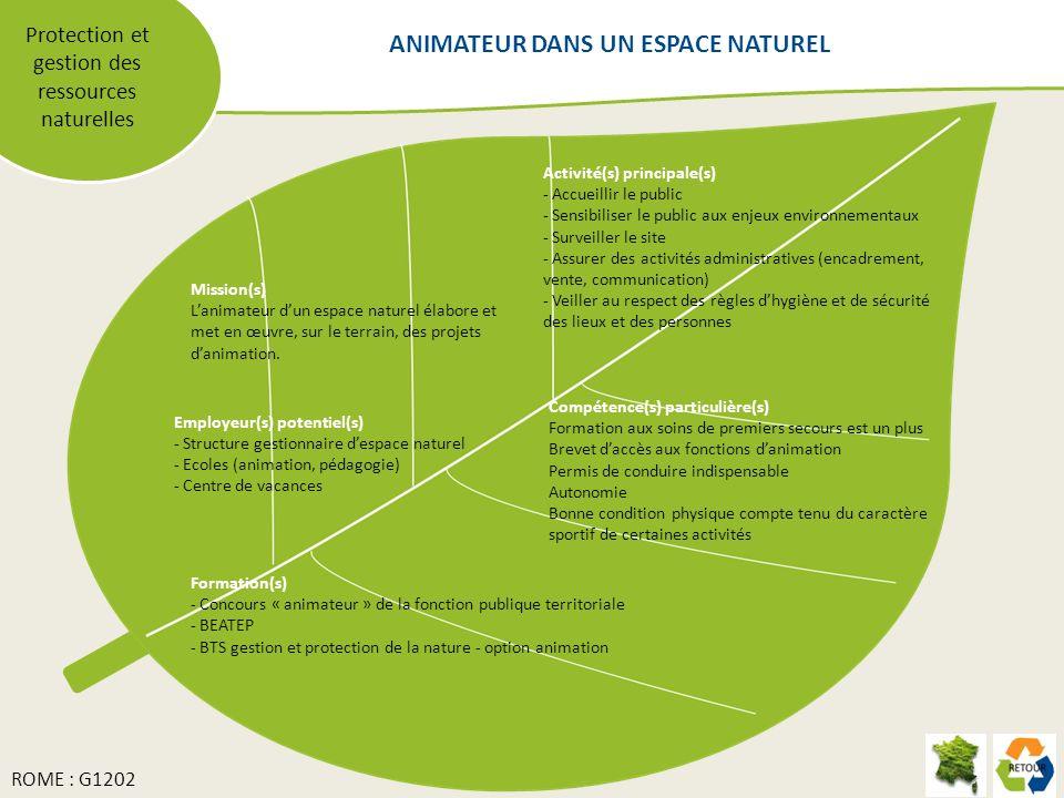 Protection et gestion des ressources naturelles Mission(s) Lanimateur dun espace naturel élabore et met en œuvre, sur le terrain, des projets danimati