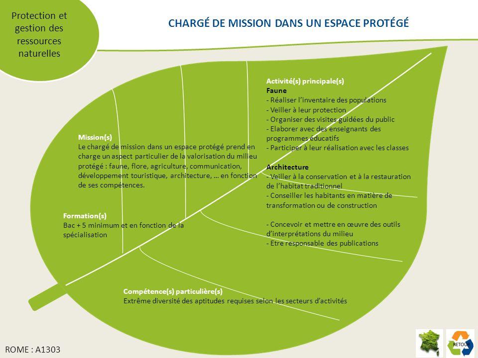 Protection et gestion des ressources naturelles Mission(s) Le chargé de mission dans un espace protégé prend en charge un aspect particulier de la val