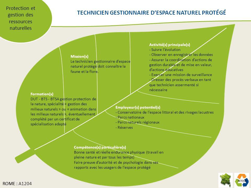 Protection et gestion des ressources naturelles Mission(s) Le technicien gestionnaire despace naturel protégé doit connaître la faune et la flore.