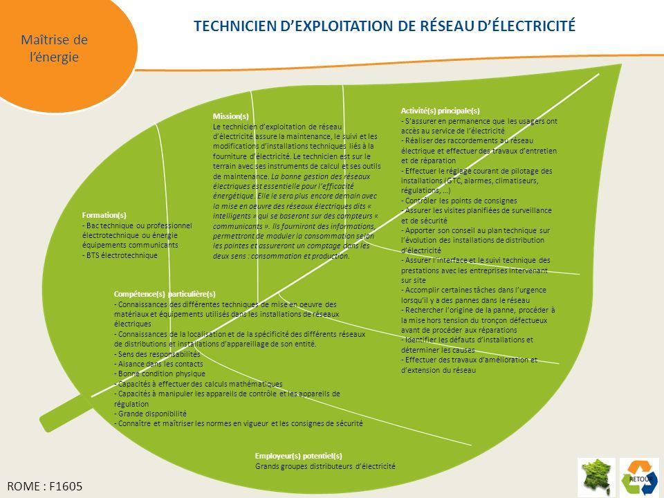 Maîtrise de lénergie Mission(s) Le technicien dexploitation de réseau délectricité assure la maintenance, le suivi et les modifications dinstallations techniques liés à la fourniture délectricité.