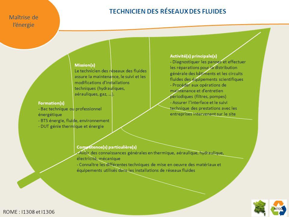 Maîtrise de lénergie Mission(s) Le technicien des réseaux des fluides assure la maintenance, le suivi et les modifications dinstallations techniques (