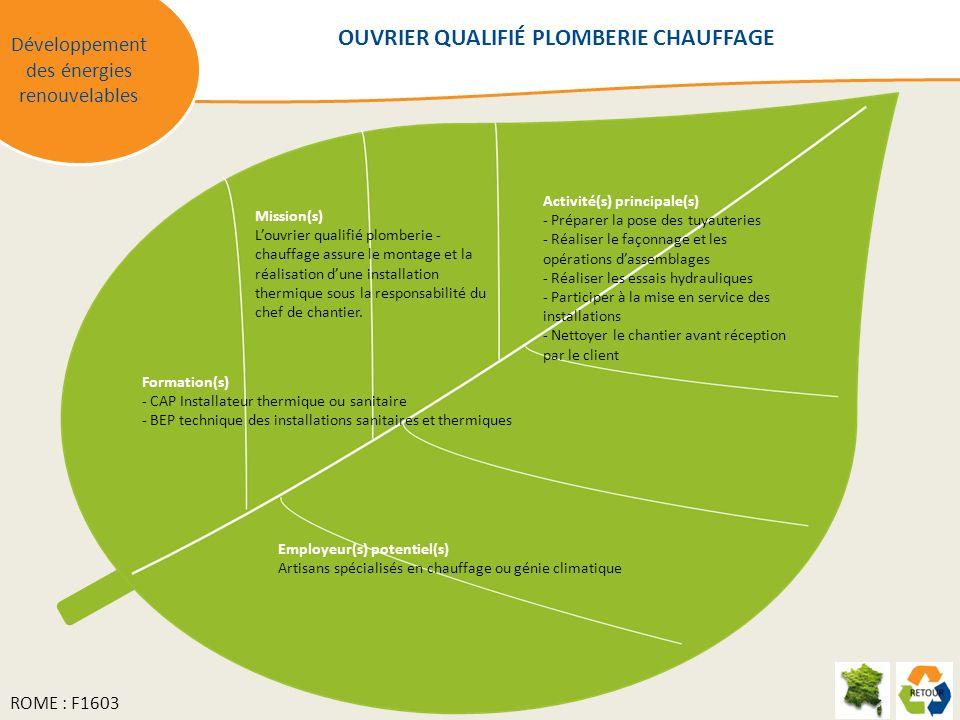 Mission(s) Louvrier qualifié plomberie - chauffage assure le montage et la réalisation dune installation thermique sous la responsabilité du chef de chantier.