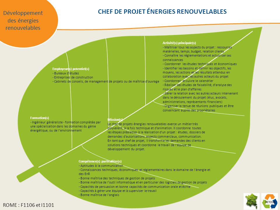 Développement des énergies renouvelables Mission(s) Le chef de projets énergies renouvelables exerce un métier très polyvalent, à la fois technique et danimation.