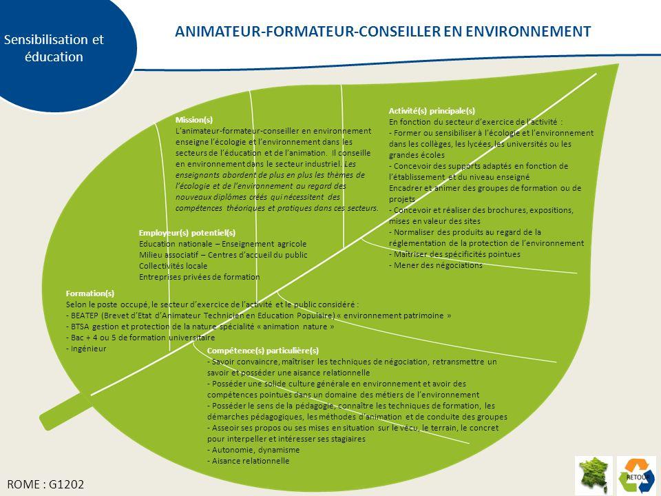 Mission(s) Lanimateur-formateur-conseiller en environnement enseigne lécologie et lenvironnement dans les secteurs de léducation et de lanimation.