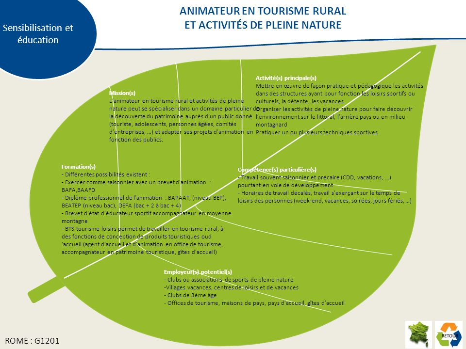 Mission(s) Lanimateur en tourisme rural et activités de pleine nature peut se spécialiser dans un domaine particulier de la découverte du patrimoine a