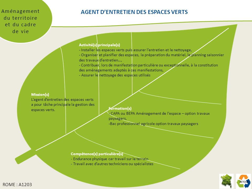 AGENT DENTRETIEN DES ESPACES VERTS Aménagement du territoire et du cadre de vie Mission(s) Lagent dentretien des espaces verts a pour tâche principale la gestion des espaces verts.
