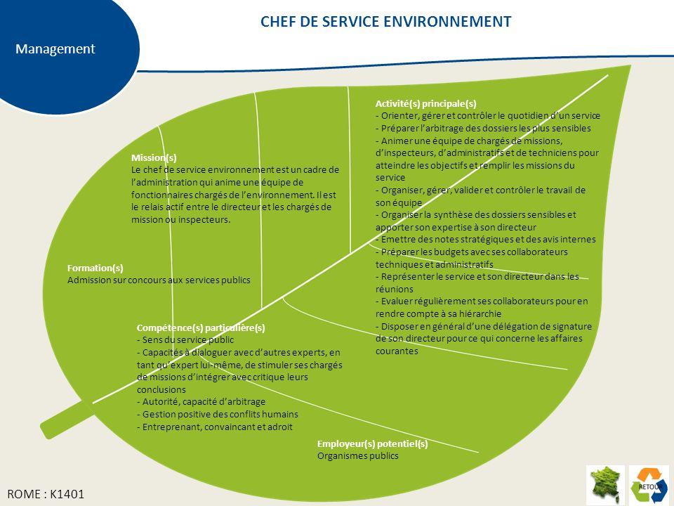 Management Mission(s) Le chef de service environnement est un cadre de ladministration qui anime une équipe de fonctionnaires chargés de lenvironnement.