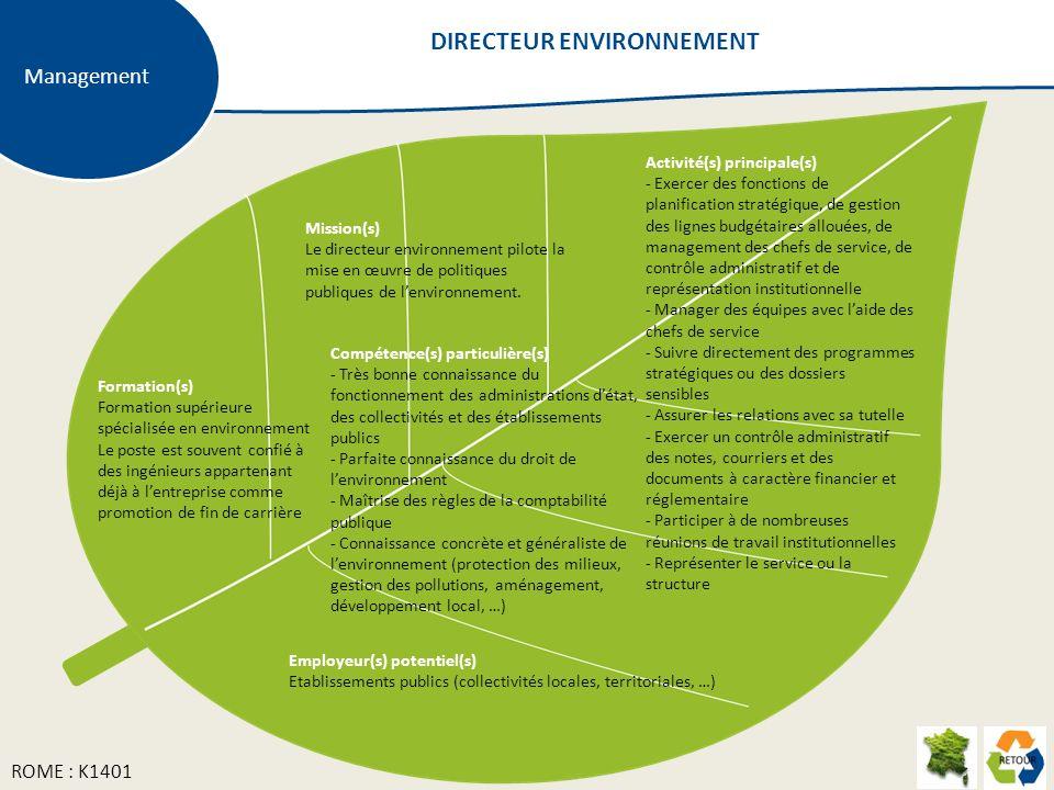 Mission(s) Le directeur environnement pilote la mise en œuvre de politiques publiques de lenvironnement. Activité(s) principale(s) - Exercer des fonct