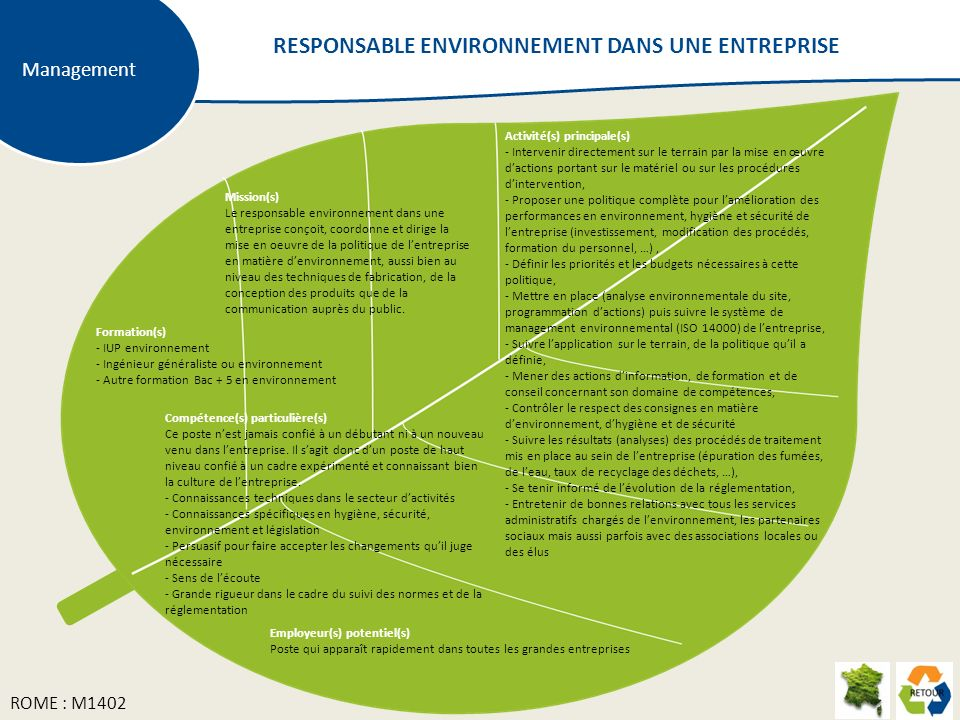 Mission(s) Le responsable environnement dans une entreprise conçoit, coordonne et dirige la mise en oeuvre de la politique de lentreprise en matière denvironnement, aussi bien au niveau des techniques de fabrication, de la conception des produits que de la communication auprès du public.