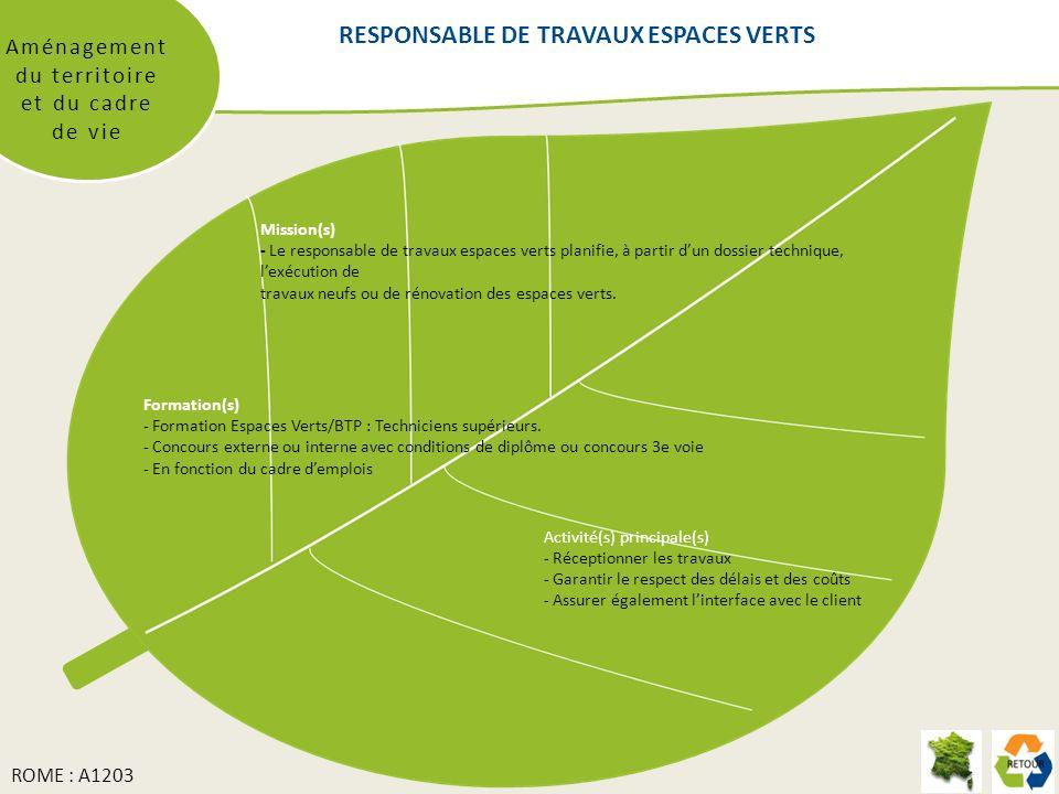 RESPONSABLE DE TRAVAUX ESPACES VERTS Aménagement du territoire et du cadre de vie Mission(s) - Le responsable de travaux espaces verts planifie, à partir dun dossier technique, lexécution de travaux neufs ou de rénovation des espaces verts.