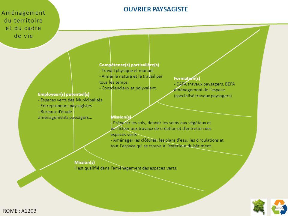 OUVRIER PAYSAGISTE Aménagement du territoire et du cadre de vie Formation(s) - CAPA travaux paysagers, BEPA aménagement de lespace (spécialisé travaux