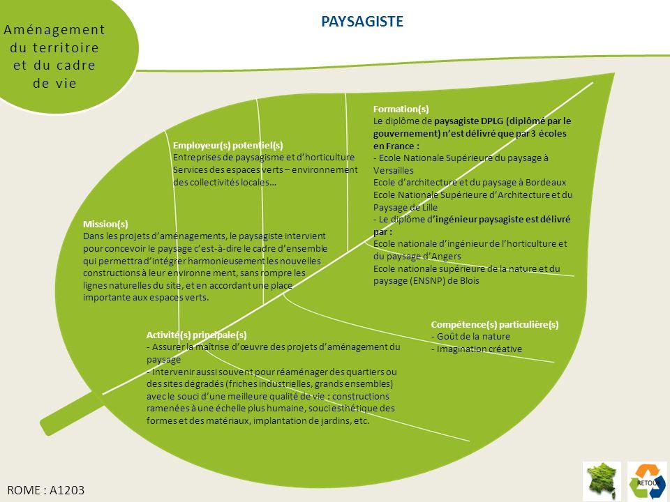 PAYSAGISTE Aménagement du territoire et du cadre de vie Formation(s) Le diplôme de paysagiste DPLG (diplômé par le gouvernement) nest délivré que par