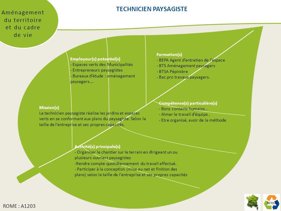 TECHNICIEN PAYSAGISTE Aménagement du territoire et du cadre de vie Formation(s) - BEPA Agent dentretien de lespace - BTS Aménagement paysagers - BTSA Pépinière - Bac pro travaux paysagers.