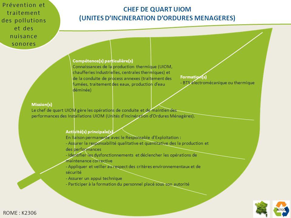 CHEF DE QUART UIOM (UNITES DINCINERATION DORDURES MENAGERES) Prévention et traitement des pollutions et des nuisance sonores Formation(s) - BTS électr