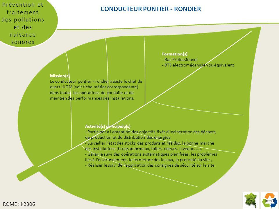 CONDUCTEUR PONTIER - RONDIER Prévention et traitement des pollutions et des nuisance sonores Formation(s) - Bac Professionnel - BTS électromécanicien
