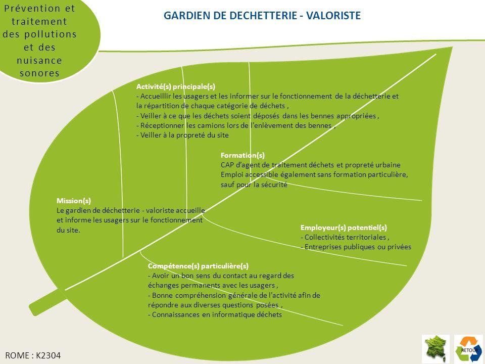 GARDIEN DE DECHETTERIE - VALORISTE Prévention et traitement des pollutions et des nuisance sonores Formation(s) CAP dagent de traitement déchets et pr