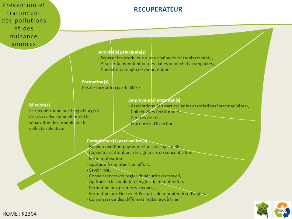 RECUPERATEUR Prévention et traitement des pollutions et des nuisance sonores Mission(s) Le récupérateur, aussi appelé agent de tri, réalise manuellement la séparation des produits de la collecte sélective.