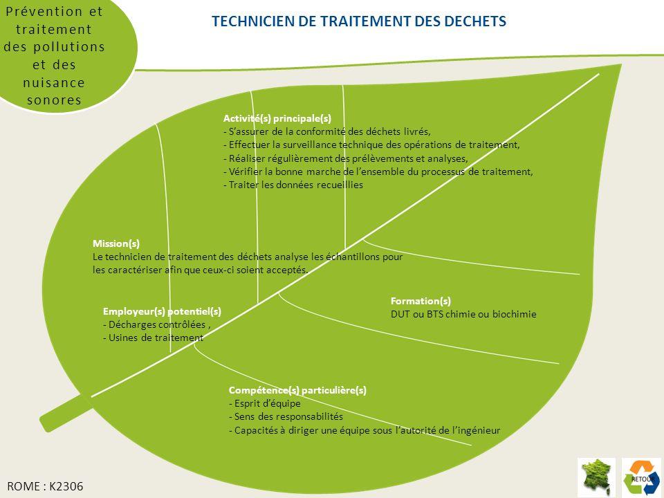 TECHNICIEN DE TRAITEMENT DES DECHETS Prévention et traitement des pollutions et des nuisance sonores Mission(s) Le technicien de traitement des déchet