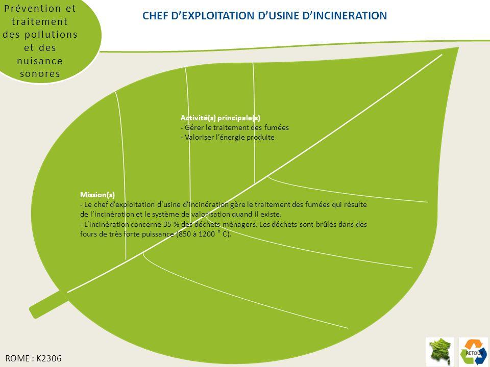 CHEF DEXPLOITATION DUSINE DINCINERATION Prévention et traitement des pollutions et des nuisance sonores Mission(s) - Le chef dexploitation dusine dinc