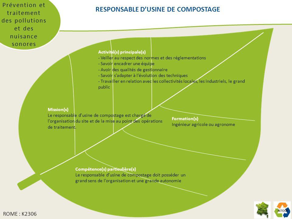 RESPONSABLE DUSINE DE COMPOSTAGE Prévention et traitement des pollutions et des nuisance sonores Mission(s) Le responsable dusine de compostage est chargé de lorganisation du site et de la mise au point des opérations de traitement.