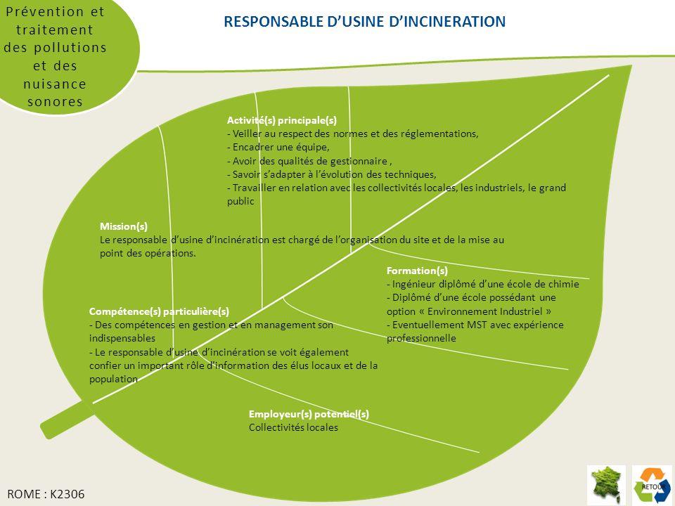 RESPONSABLE DUSINE DINCINERATION Prévention et traitement des pollutions et des nuisance sonores Mission(s) Le responsable dusine dincinération est ch