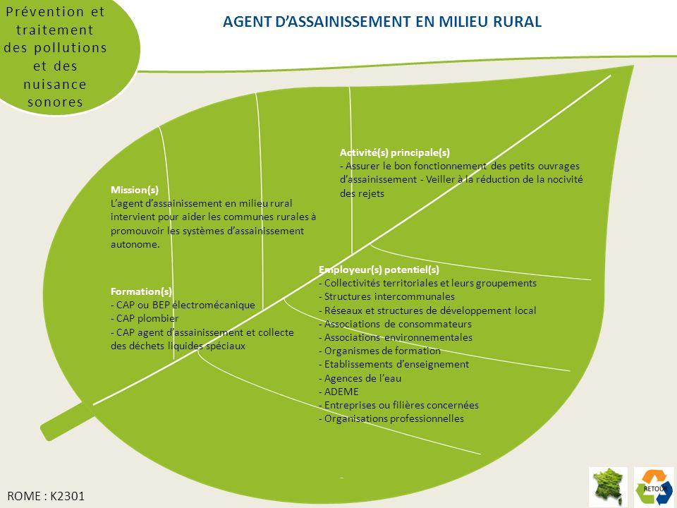 Prévention et traitement des pollutions et des nuisance sonores Mission(s) Lagent dassainissement en milieu rural intervient pour aider les communes r