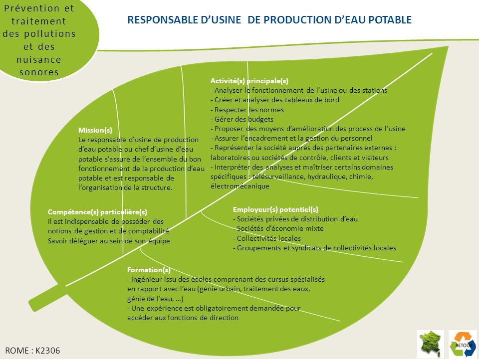Prévention et traitement des pollutions et des nuisance sonores Mission(s) Le responsable dusine de production deau potable ou chef dusine deau potabl