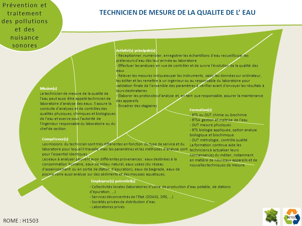 Prévention et traitement des pollutions et des nuisance sonores Mission(s) Le technicien de mesure de la qualité de leau peut aussi être appelé technicien de laboratoire danalyse des eaux.