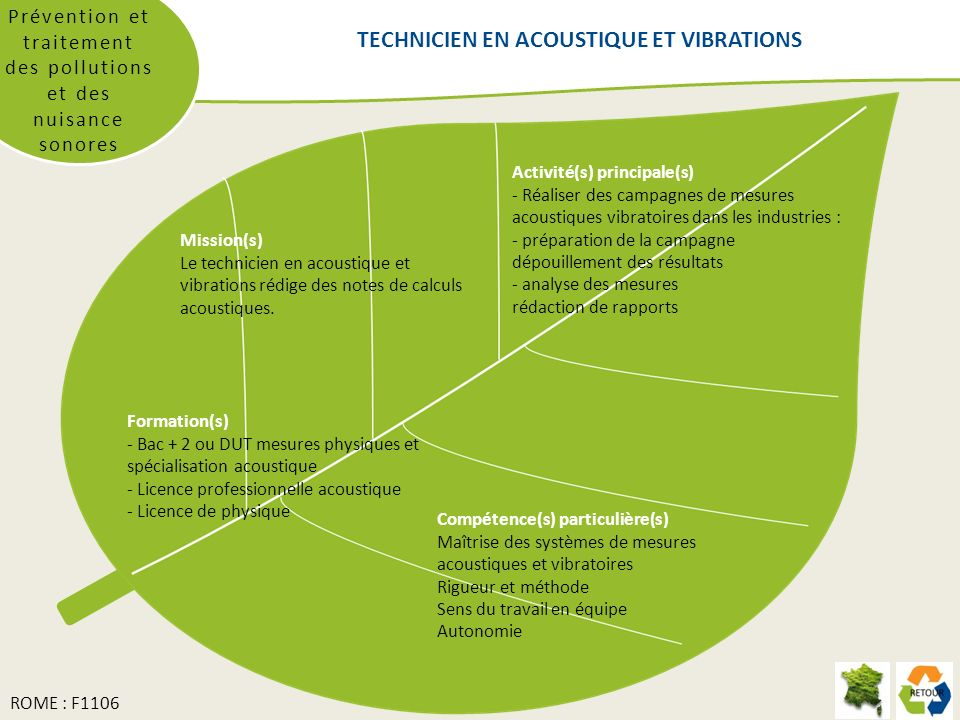 Prévention et traitement des pollutions et des nuisance sonores Mission(s) Le technicien en acoustique et vibrations rédige des notes de calculs acoustiques.
