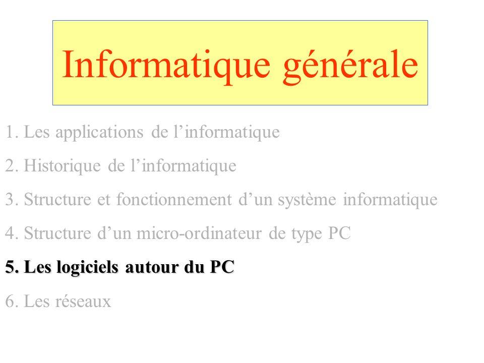 Informatique générale 1. Les applications de linformatique 2. Historique de linformatique 3. Structure et fonctionnement dun système informatique 4. S