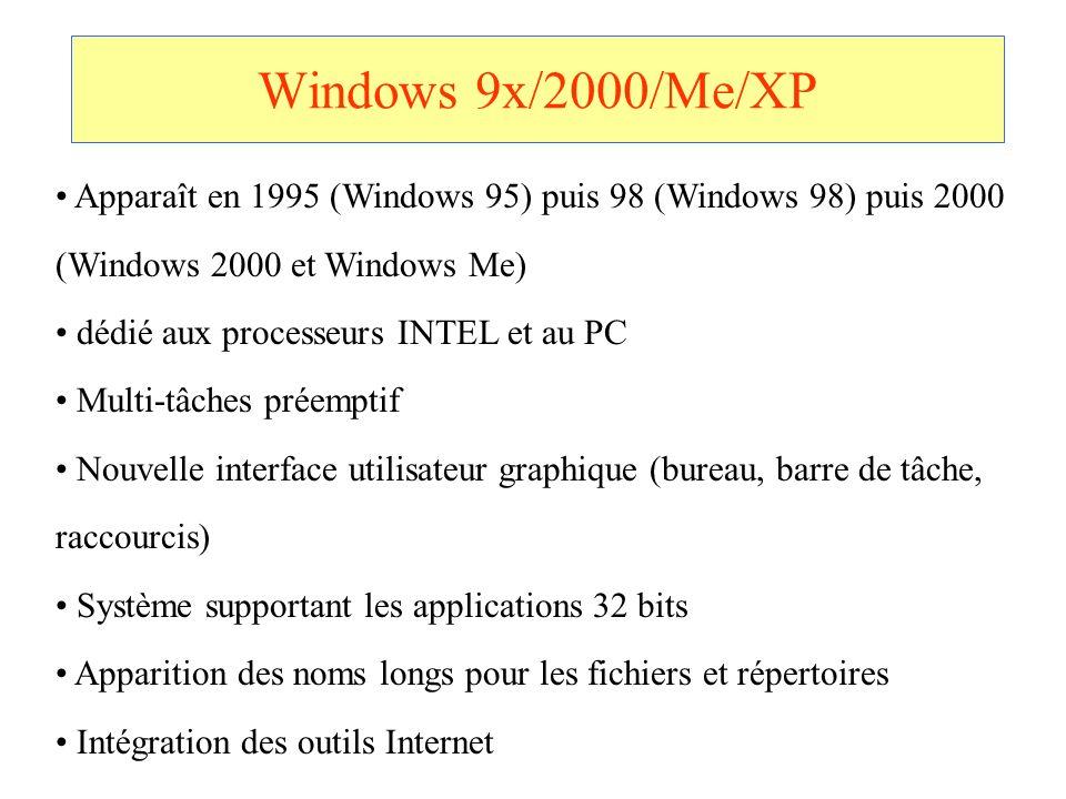 Windows 9x/2000/Me/XP Apparaît en 1995 (Windows 95) puis 98 (Windows 98) puis 2000 (Windows 2000 et Windows Me) dédié aux processeurs INTEL et au PC M