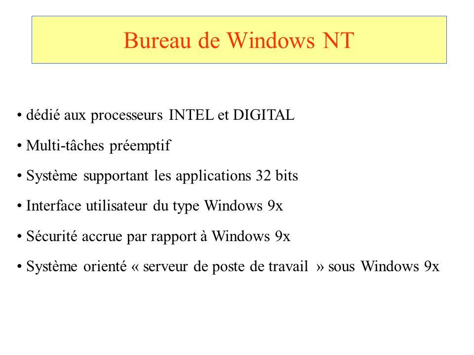 Bureau de Windows NT dédié aux processeurs INTEL et DIGITAL Multi-tâches préemptif Système supportant les applications 32 bits Interface utilisateur d