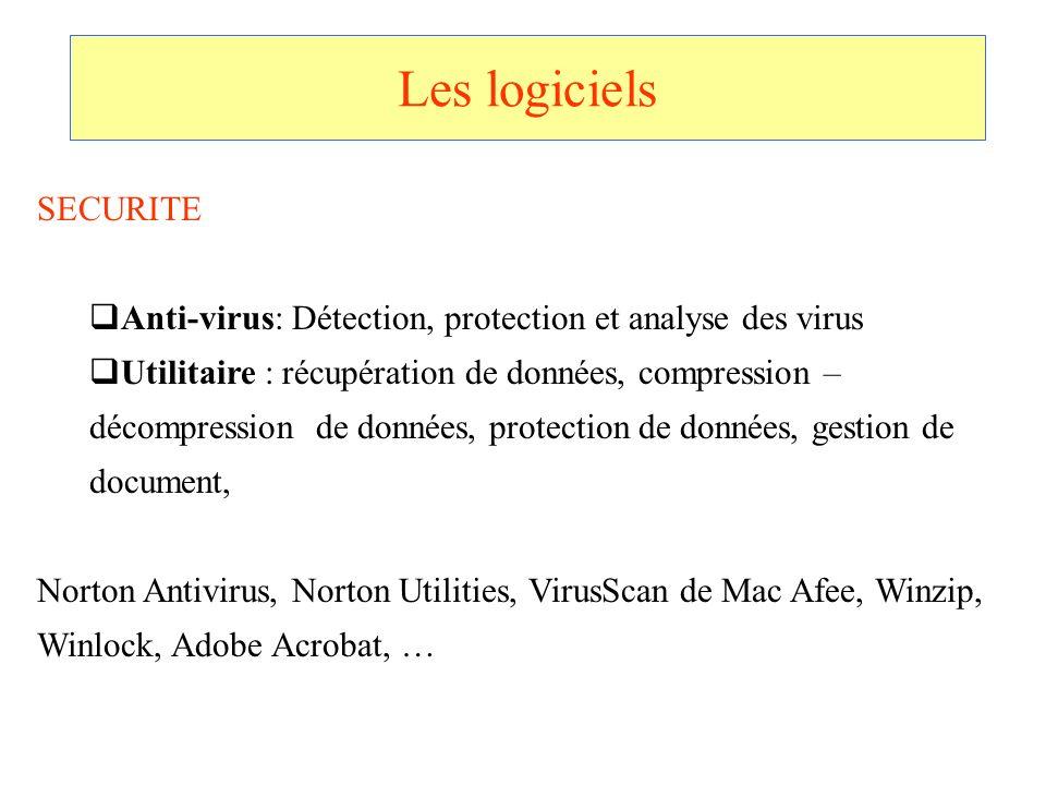 Les logiciels SECURITE Anti-virus: Détection, protection et analyse des virus Utilitaire : récupération de données, compression – décompression de don