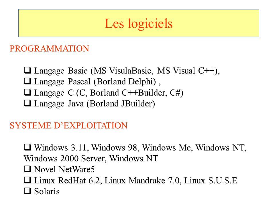Les logiciels PROGRAMMATION Langage Basic (MS VisulaBasic, MS Visual C++), Langage Pascal (Borland Delphi), Langage C (C, Borland C++Builder, C#) Lang