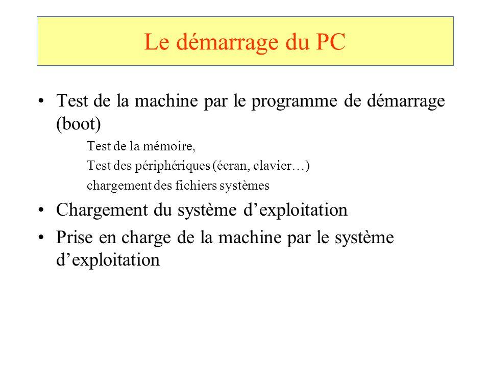 Le démarrage du PC Test de la machine par le programme de démarrage (boot) Test de la mémoire, Test des périphériques (écran, clavier…) chargement des