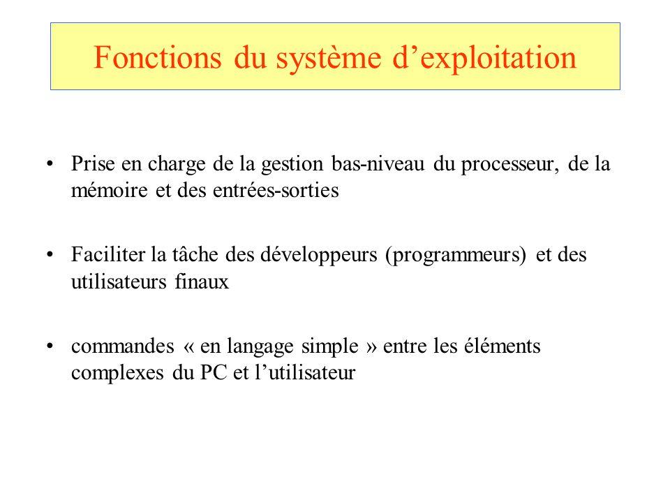 Fonctions du système dexploitation Prise en charge de la gestion bas-niveau du processeur, de la mémoire et des entrées-sorties Faciliter la tâche des