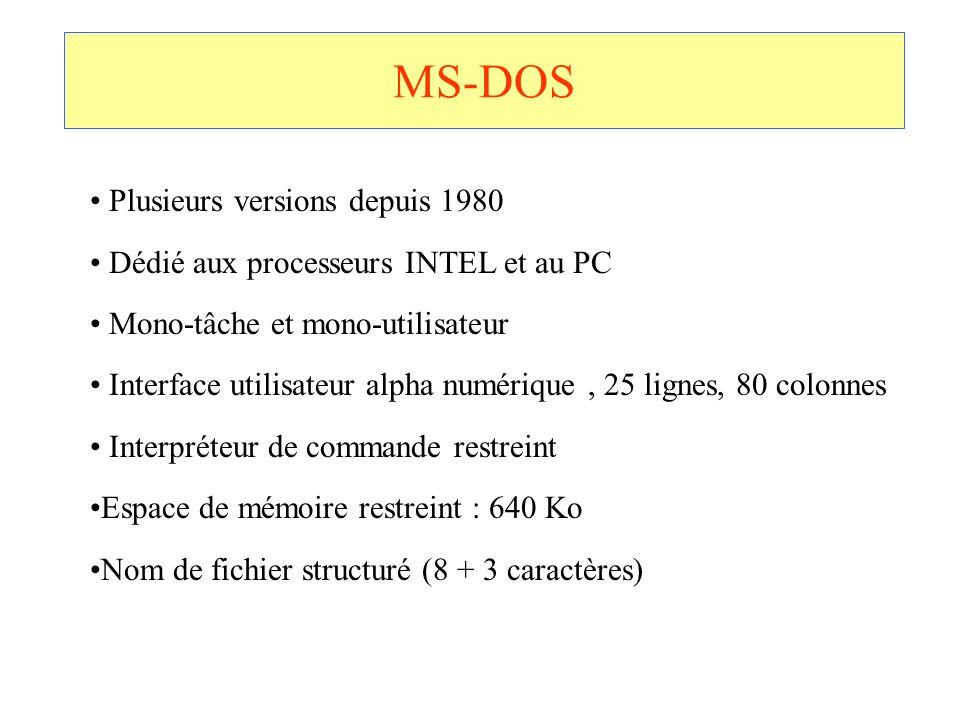 MS-DOS Plusieurs versions depuis 1980 Dédié aux processeurs INTEL et au PC Mono-tâche et mono-utilisateur Interface utilisateur alpha numérique, 25 li