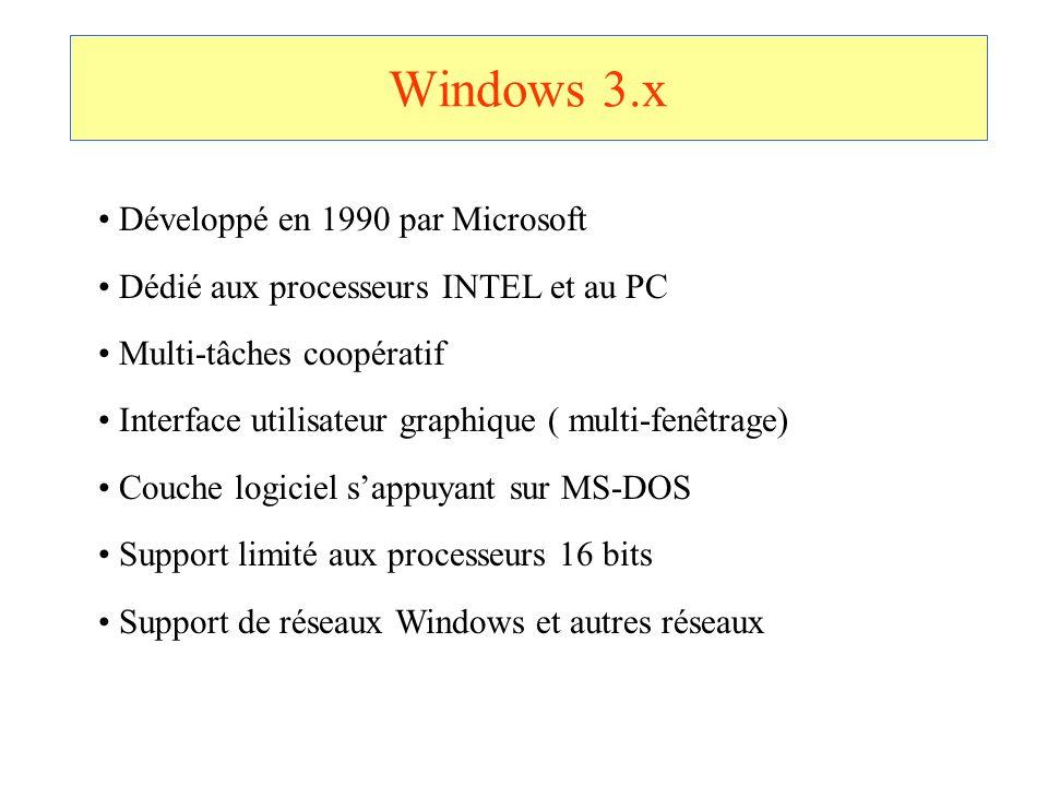 Windows 3.x Développé en 1990 par Microsoft Dédié aux processeurs INTEL et au PC Multi-tâches coopératif Interface utilisateur graphique ( multi-fenêt