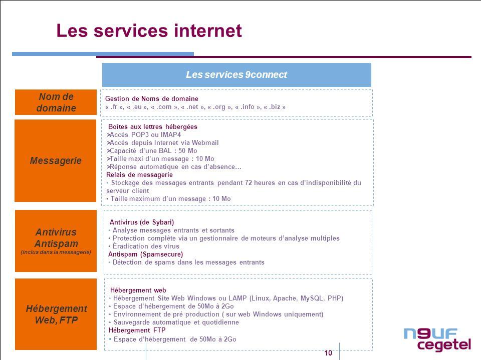 10 Les services internet Messagerie Boîtes aux lettres hébergées Accès POP3 ou IMAP4 Accès depuis Internet via Webmail Capacité dune BAL : 50 Mo Taill