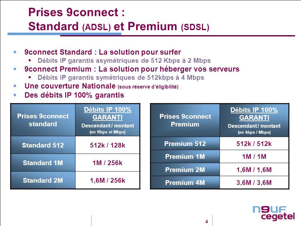 4 Prises 9connect : Standard (ADSL) et Premium (SDSL) 9connect Standard : La solution pour surfer Débits IP garantis asymétriques de 512 Kbps à 2 Mbps