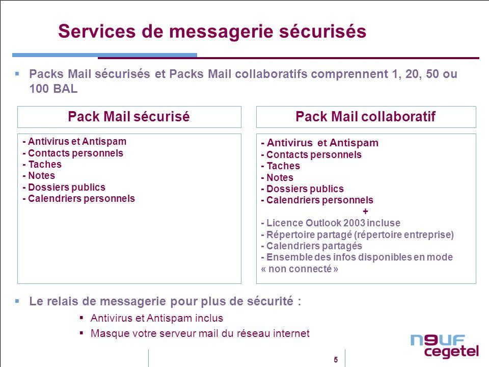 5 Services de messagerie sécurisés Packs Mail sécurisés et Packs Mail collaboratifs comprennent 1, 20, 50 ou 100 BAL Pack Mail sécurisé - Antivirus et