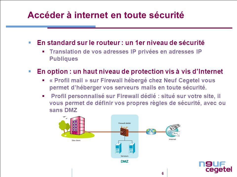 6 Accéder à internet en toute sécurité En standard sur le routeur : un 1er niveau de sécurité Translation de vos adresses IP privées en adresses IP Pu