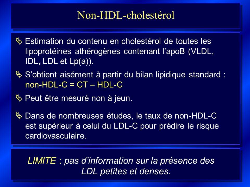 Non-HDL-cholestérol Estimation du contenu en cholestérol de toutes les lipoprotéines athérogènes contenant lapoB (VLDL, IDL, LDL et Lp(a)). Sobtient a