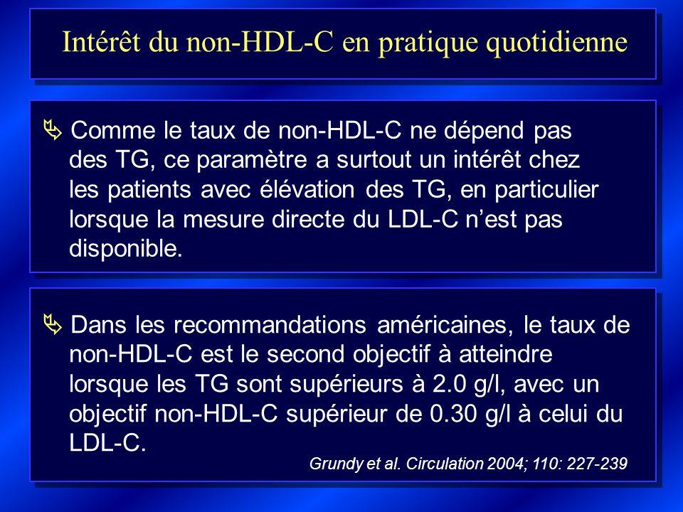 Intérêt du non-HDL-C en pratique quotidienne Comme le taux de non-HDL-C ne dépend pas des TG, ce paramètre a surtout un intérêt chez les patients avec