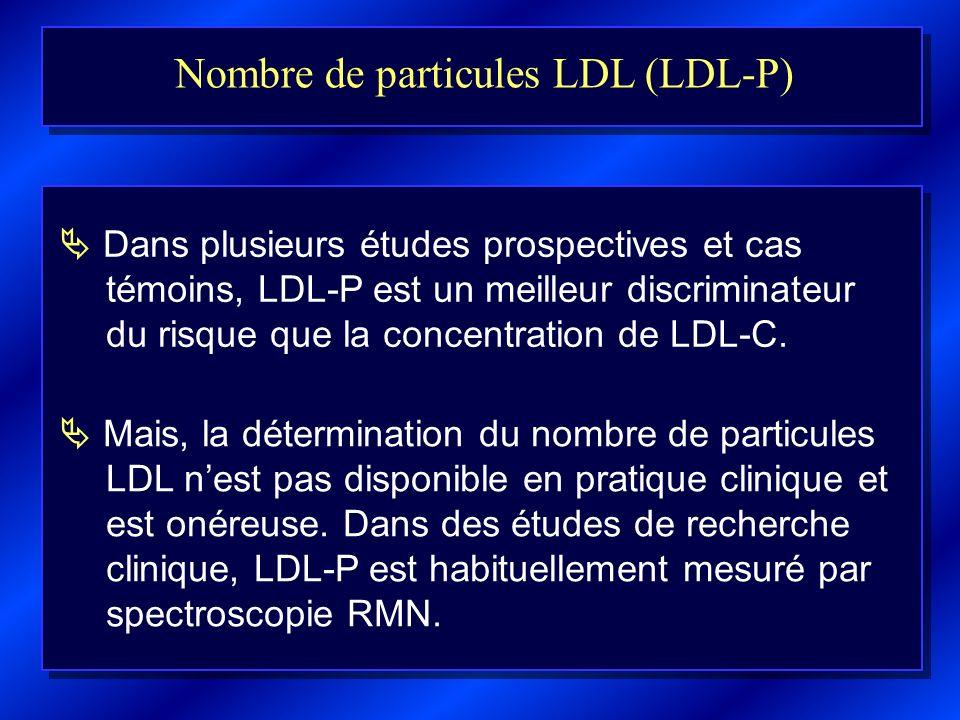 Nombre de particules LDL (LDL-P) Dans plusieurs études prospectives et cas témoins, LDL-P est un meilleur discriminateur du risque que la concentratio