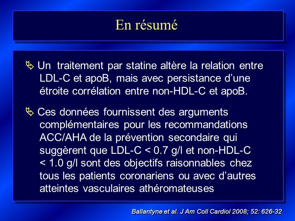 En résumé Un traitement par statine altère la relation entre LDL-C et apoB, mais avec persistance dune étroite corrélation entre non-HDL-C et apoB. Ce