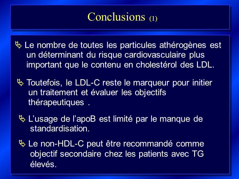 Conclusions (1) Le nombre de toutes les particules athérogènes est un déterminant du risque cardiovasculaire plus important que le contenu en cholesté