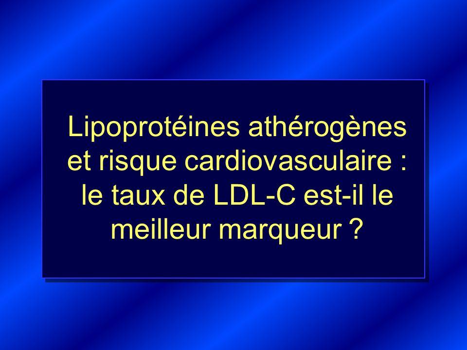 Les limites du LDL-C (1) Les lipoprotéines athérogènes ne se limitent pas quaux LDL et il existe de plus une hétérogénéité dans la structure des LDL.